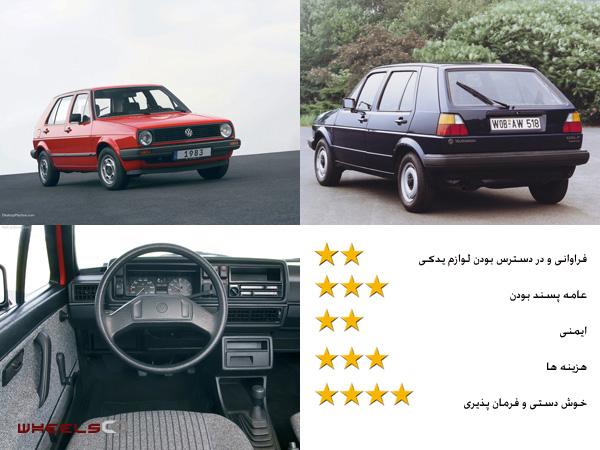 قیمت ماشین گلف